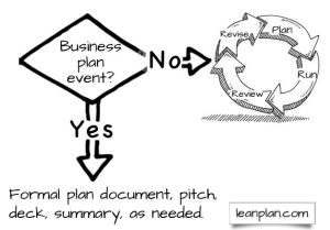 Business Plan Event