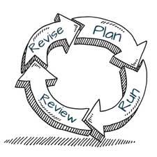 lean plan cycle