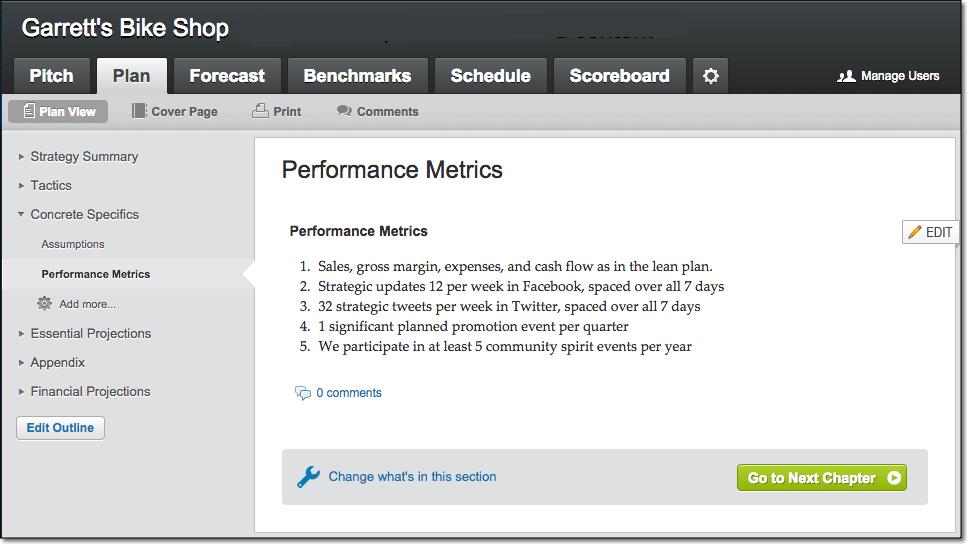 LivePlan Performance Metrics